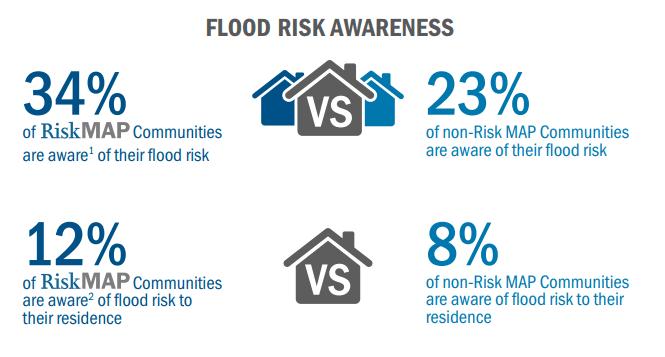 FEMA flooding surveys graphic 3