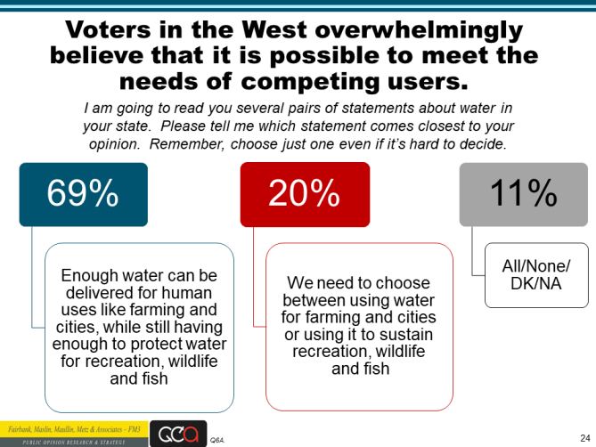 Water Foundation poll slide 24
