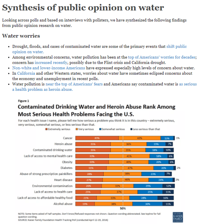Public opinion on water