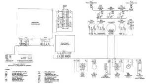 Wiring Diagram Control Panel Wiring Diagram – readingrat