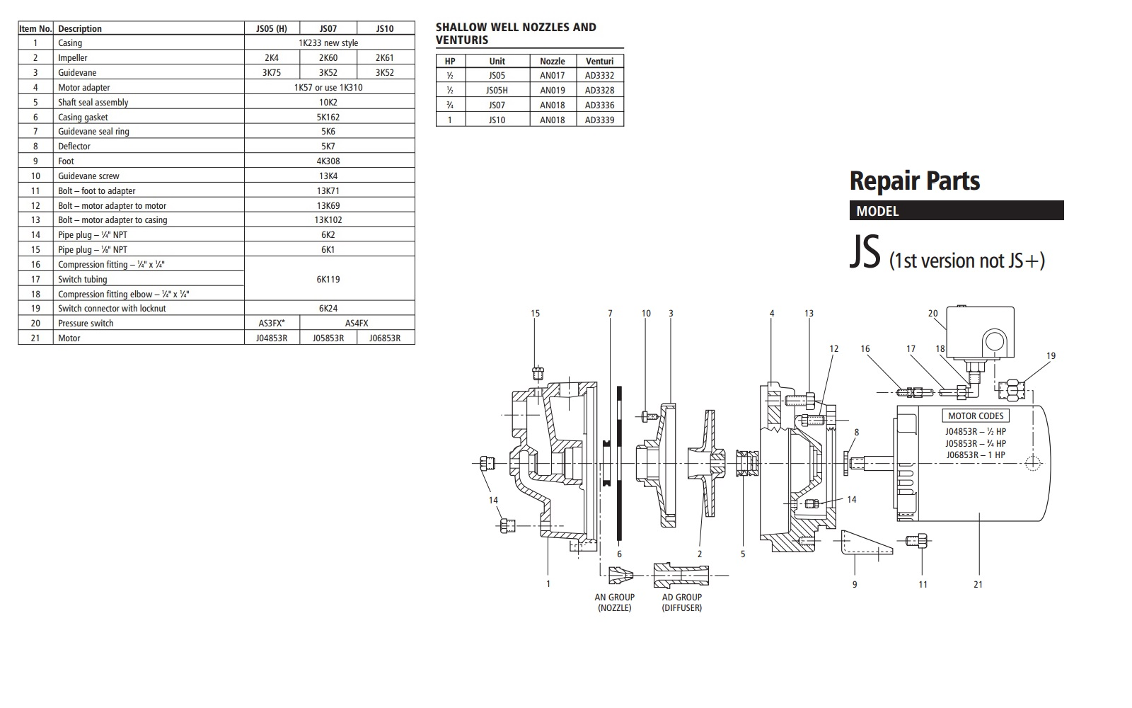 Myers Pump Wiring Diagram Station