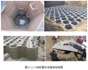 Silica sand reservoir paving structure diagram