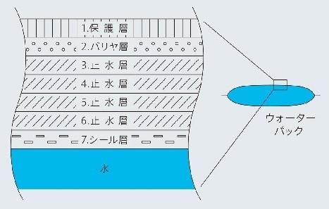 ビニール保護膜.jpg