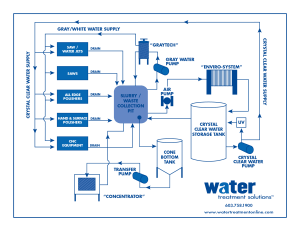 Flow Diagram  Water Treatment Solutions