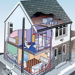 Repiping Services in Toronto