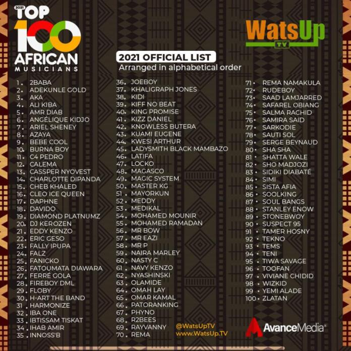 The  Top African Musicians 2021