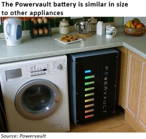 domestic electricity storage