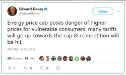 price cap