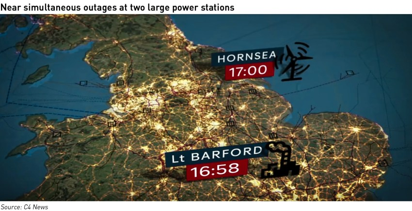 What caused the UK's power blackout and will it happen again