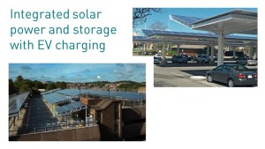 integrating EV charging with solar power