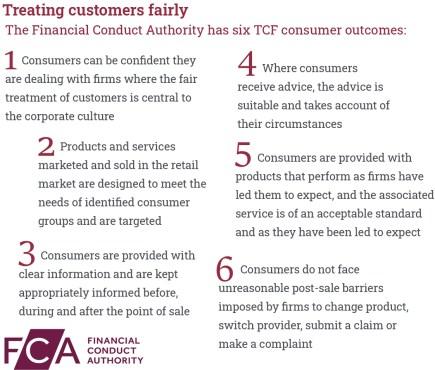 Treating customers fairly