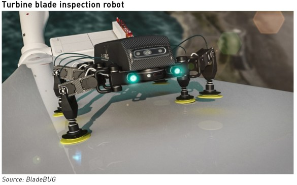 crawling inspection droid