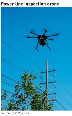 power line inspection drone