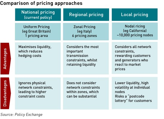 wholesale pricing models