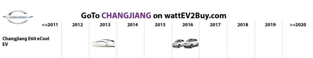 list electric vehicles changjiang electric car models