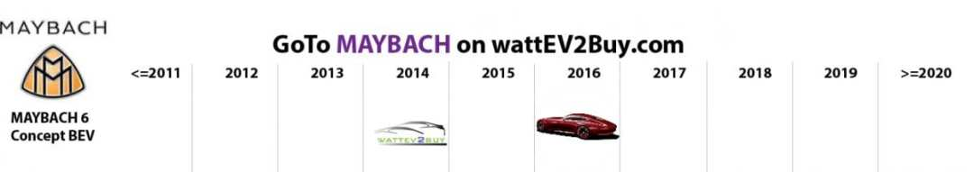 list electric vehicles maybach electric car models