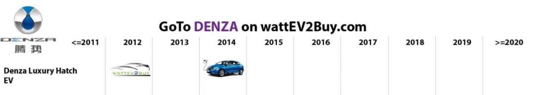 list electric vehicles denza electric car models
