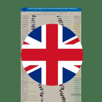uk ev price list