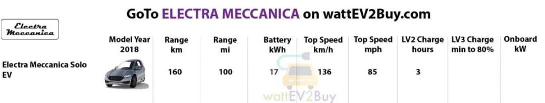specs-Electra-meccanica-2018-ev-models