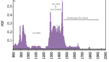 Documenting the Global Extent of the Medieval Warm Period
