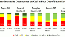 """Diagram from Page 4 of the Lux Report """"Coal Computing: How Companies Misunderstand Their Dirty Data Centers"""""""