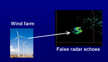 NOAA shows that wind farms affect weather radar, and that
