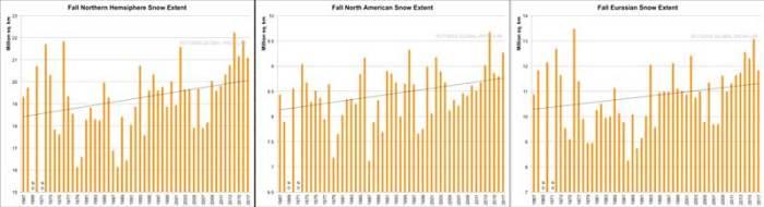 Fall_Snow_extent_800
