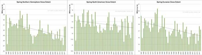 Spring_Snow_extent_800