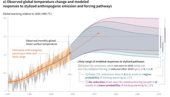 UPDATE – BOMBSHELL: audit of global warming data finds it