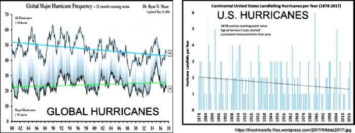 hurricanes_800