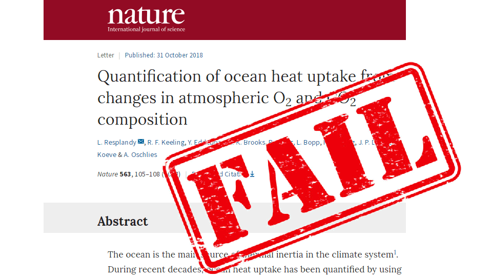 In the Climate Deception Game Where The End Justifies the Means, the Objective is the Headline.