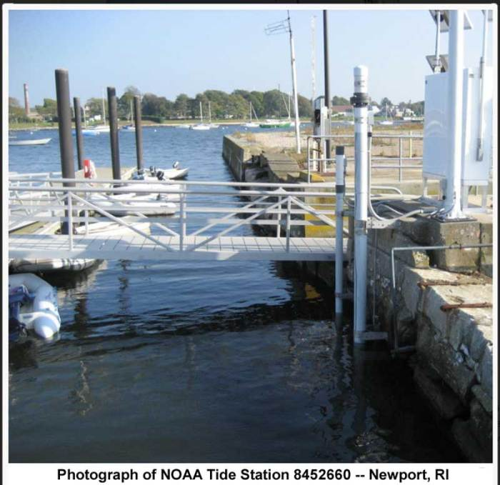 NOAA_Tide_Station_8452660
