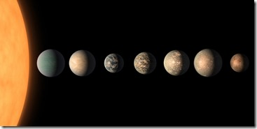 This artist's concept shows what the TRAPPIST-1 planetary system may look like, based on available data about the planets' diameters, masses and distances from the host star, as of February 2018. 3 of the 7 exoplanets are in the 'habitable zone', where liquid water is possible. See https://exoplanets.nasa.gov/trappist1/