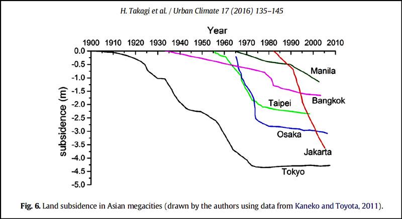 Asian_cities_sinking