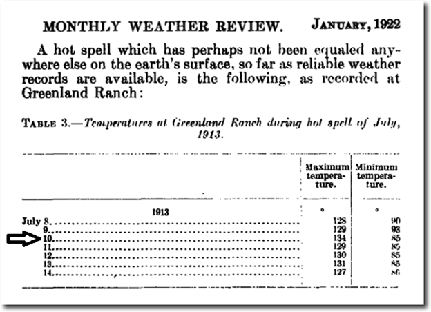 Death Valley high temperature record of July 10, 1913