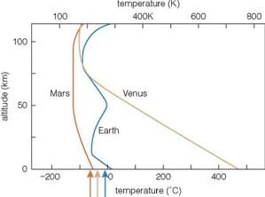 Earth_Venus.jpg
