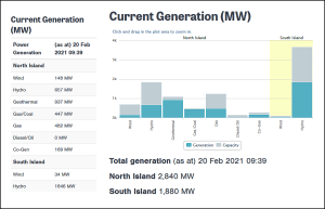 New-Zealand-Current-Generation-MW-20-FEB-2021-0939.png