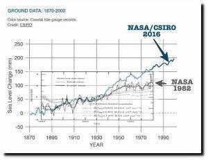 Sea level CSIRO.jpg