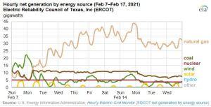 texas_power_output.jpg