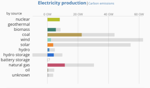 German electricity production.png