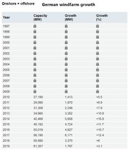 German windfarm growth.png