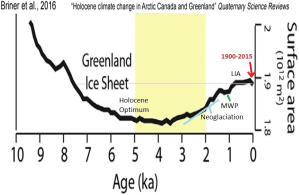 GreenlandIce.png