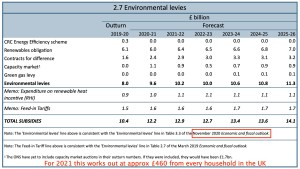 Environmental_Levies_Nov_2020_Fiscal_Supplementary_Tables_Receiptsother_AB20 Subsidy Subsidies.jpg