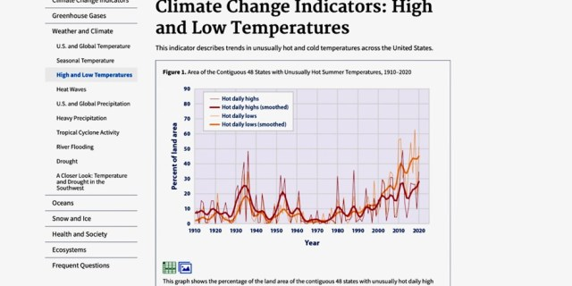"""EPA """"Disappears"""" the 1930s Drought and Heat Wave Climate Data"""