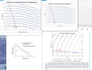sea water salinity vs density charts..PNG