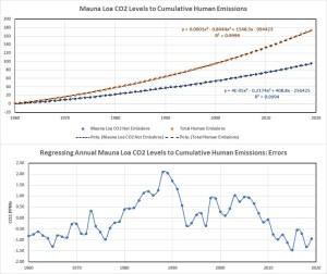 Cumulative Emissions.jpg