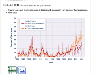 Screenshot 2021-06-26 at 16-08-51 June 2021 historic heat W US - MarketForum.png