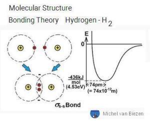 Hydrogen_Valence_Bond_MolecularStructure_015.jpg