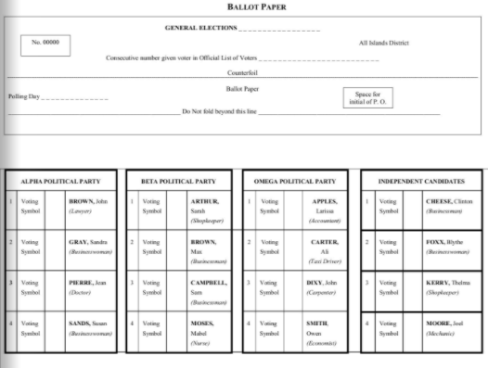 Example of All Island ballot paper from the Elections Ordinance