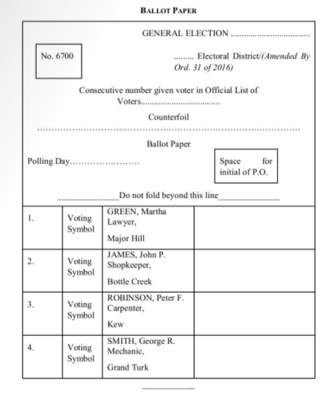 Electoral District ballot from Elections Ordinance